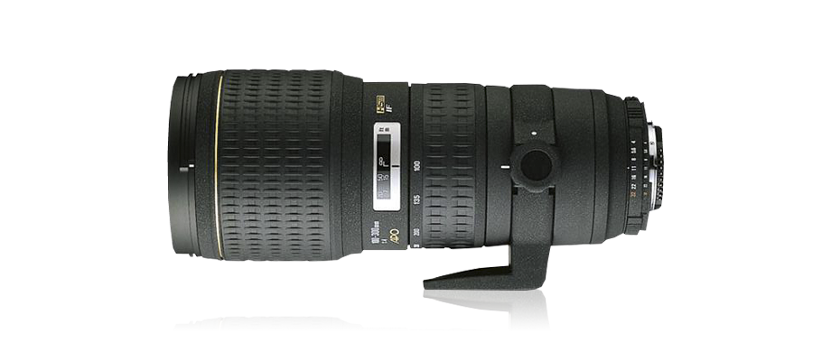 300mm review:
